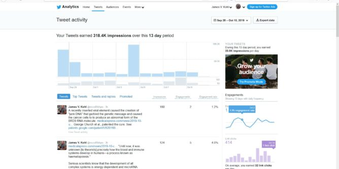 Endogenous substrates